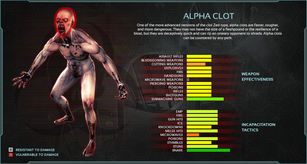 Killing Floor 2 A Bloody Game Nebulous
