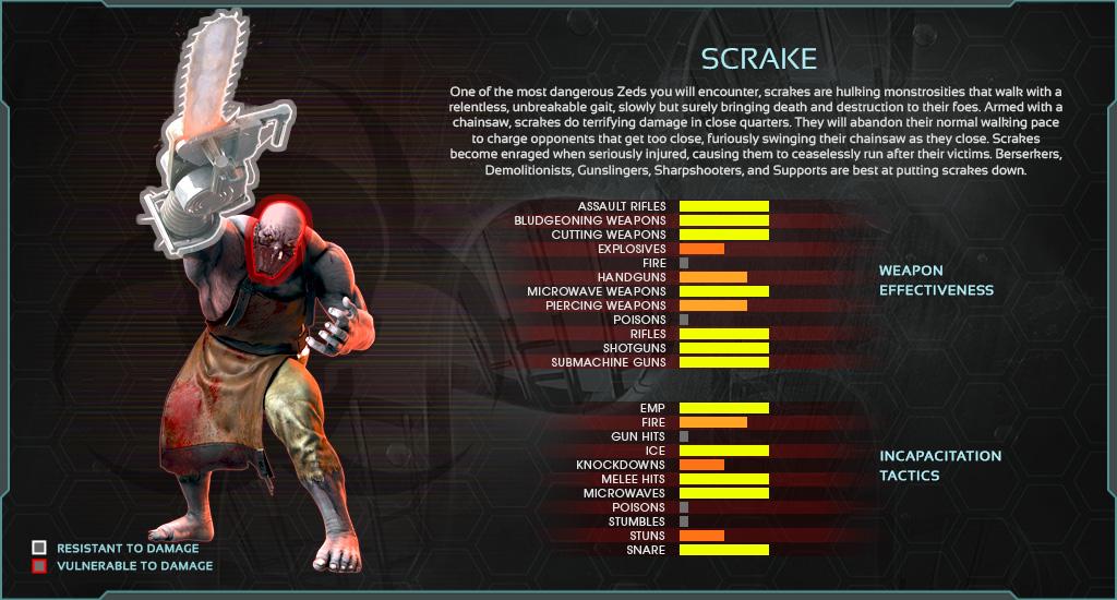 Scrake Killing Floor 2 Tripwire Interactive Wiki