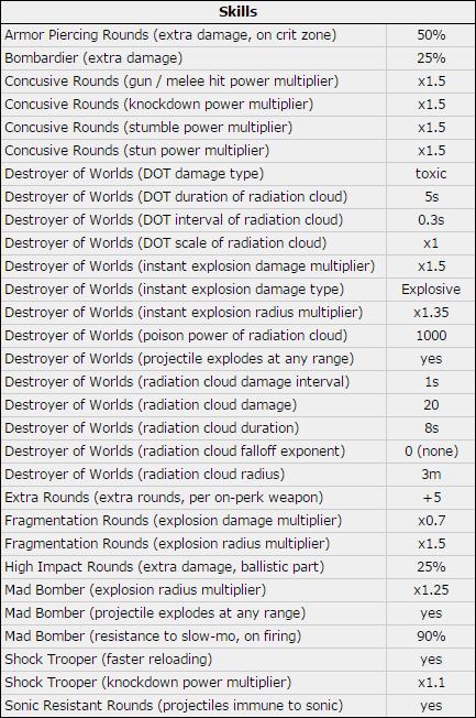 Kf2 demolitionist perk stats.png  sc 1 st  Tripwire Interactive Wiki & Demolitionist (Killing Floor 2) - Tripwire Interactive Wiki