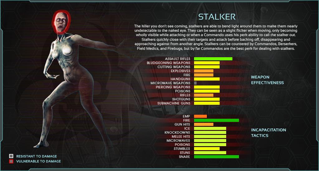 Elegant The Stalker