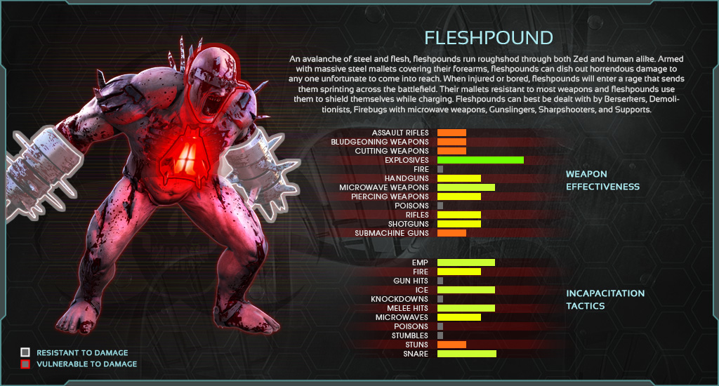 Great The Fleshpound