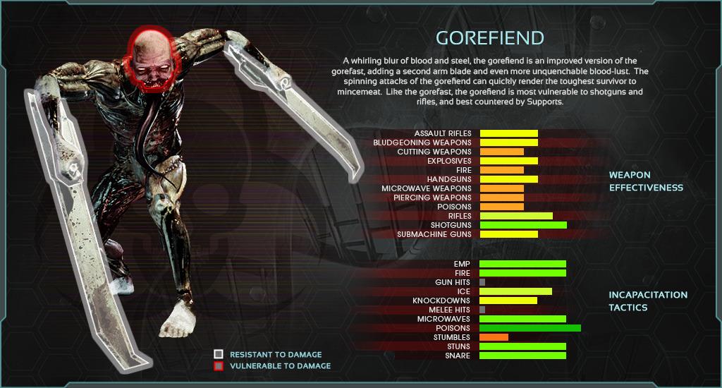 Gorefiend Killing Floor 2 Tripwire Interactive Wiki