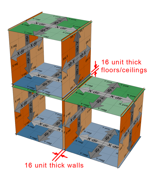 File:Modular Set Offsets2 (KF2).png