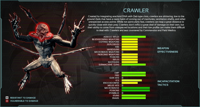 Crawler Killing Floor 2 Tripwire Interactive Wiki